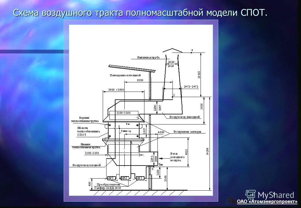 5 Схема воздушного тракта полномасштабной модели СПОТ.