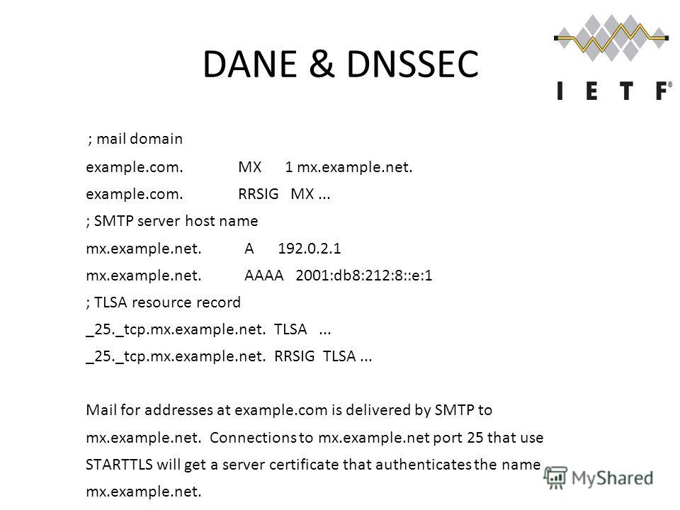 DANE & DNSSEC ; mail domain example.com. MX 1 mx.example.net. example.com. RRSIG MX... ; SMTP server host name mx.example.net. A 192.0.2.1 mx.example.net. AAAA 2001:db8:212:8::e:1 ; TLSA resource record _25._tcp.mx.example.net. TLSA... _25._tcp.mx.ex