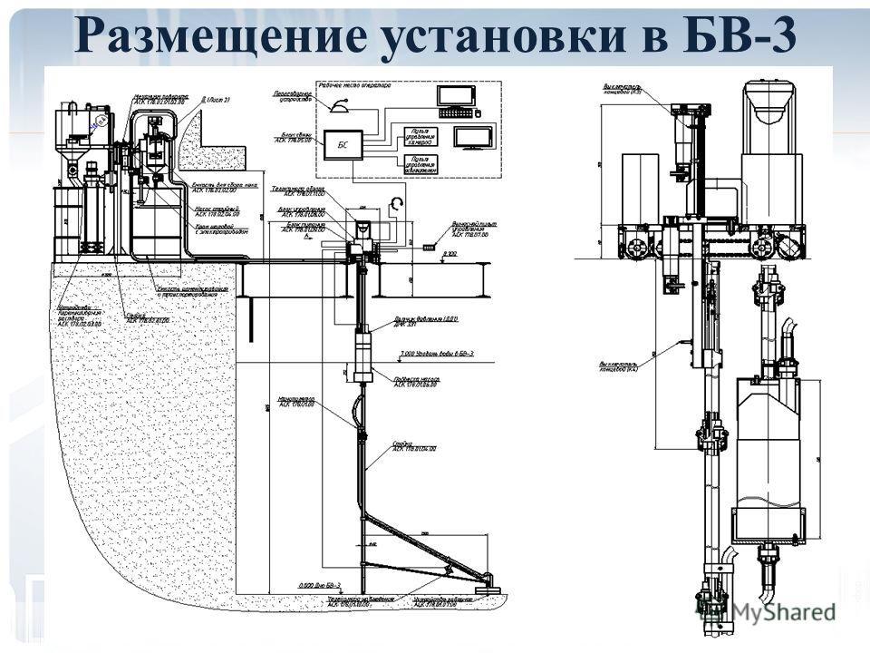 Размещение установки в БВ-3