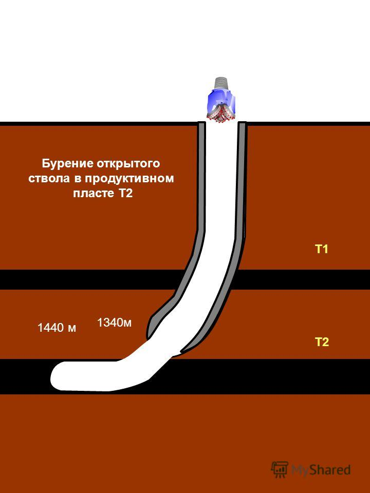 Бурение открытого ствола в продуктивном пласте Т2 1440 м Т1 Т2 1340м