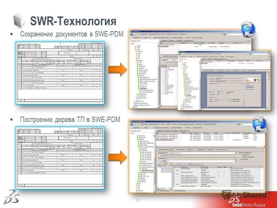 11 SWR-Технология Сохранение документов в SWE-PDM Построение дерева ТП в SWE-PDM