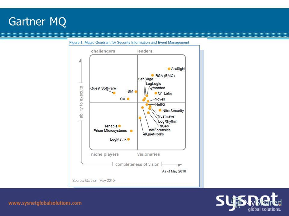 SYSNET 2009. All Rights Reserved. Confidential. Not For Distribution. Gartner MQ