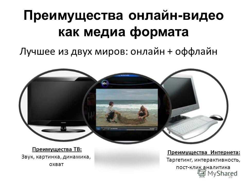 Преимущества онлайн-видео как медиа формата Лучшее из двух миров: онлайн + оффлайн 16 Преимущества ТВ: Звук, картинка, динамика, охват Преимущества Интернета: Таргетинг, интерактивность, пост-клик аналитика