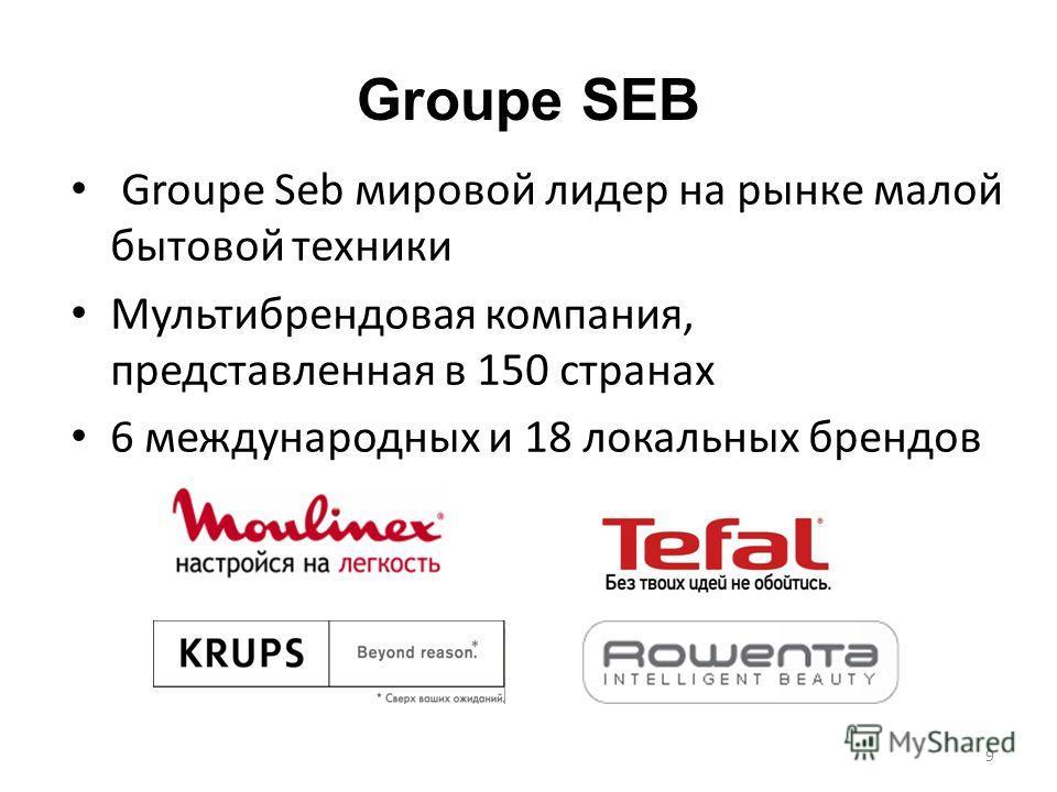 Groupe SEB Groupe Seb мировой лидер на рынке малой бытовой техники Мультибрендовая компания, представленная в 150 странах 6 международных и 18 локальных брендов 9