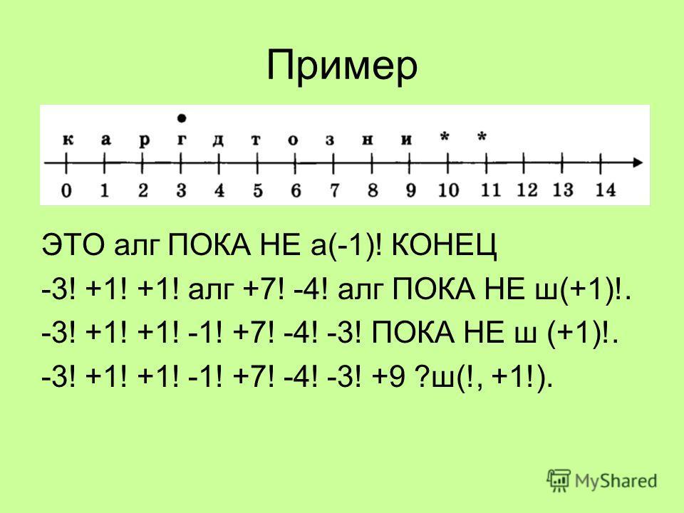 Пример ЭТО алг ПОКА НЕ а(-1)! КОНЕЦ -3! +1! +1! алг +7! -4! алг ПОКА НЕ ш(+1)!. -3! +1! +1! -1! +7! -4! -3! ПОКА НЕ ш (+1)!. -3! +1! +1! -1! +7! -4! -3! +9 ?ш(!, +1!).