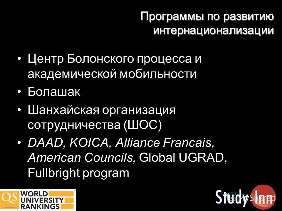 Программы по развитию интернационализации Центр Болонского процесса и академической мобильности Болашак Шанхайская организация сотрудничества (ШОС) DAAD, KOICA, Alliance Francais, American Councils, Global UGRAD, Fullbright program