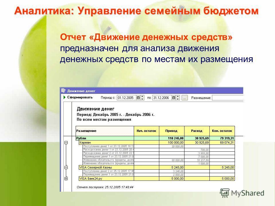 Аналитика: Управление семейным бюджетом Отчет «Движение денежных средств» предназначен для анализа движения денежных средств по местам их размещения