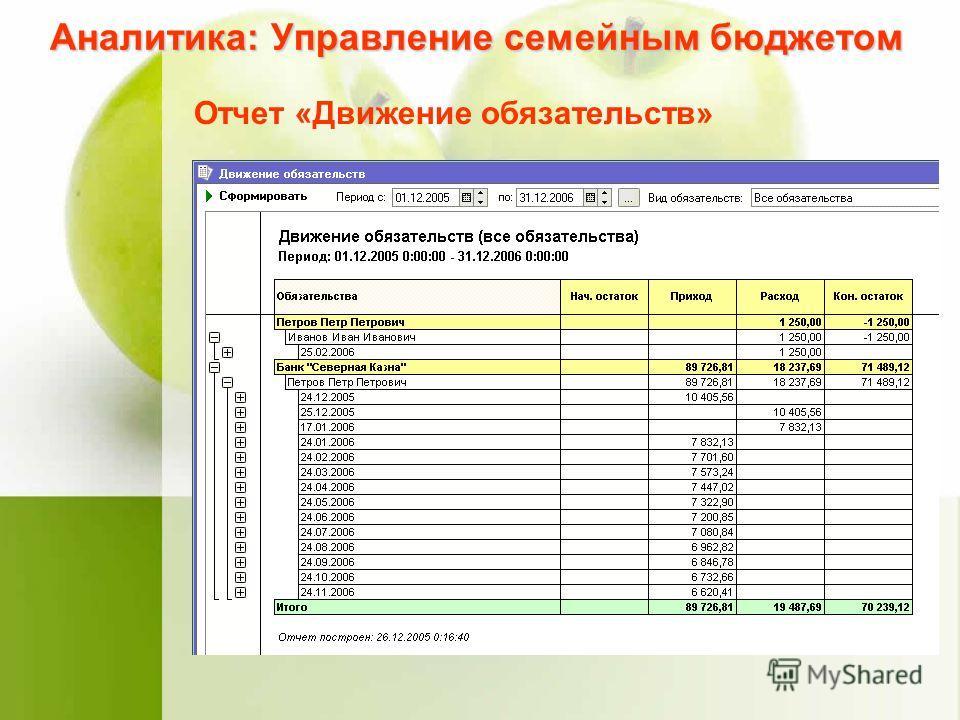 Аналитика: Управление семейным бюджетом Отчет «Движение обязательств»