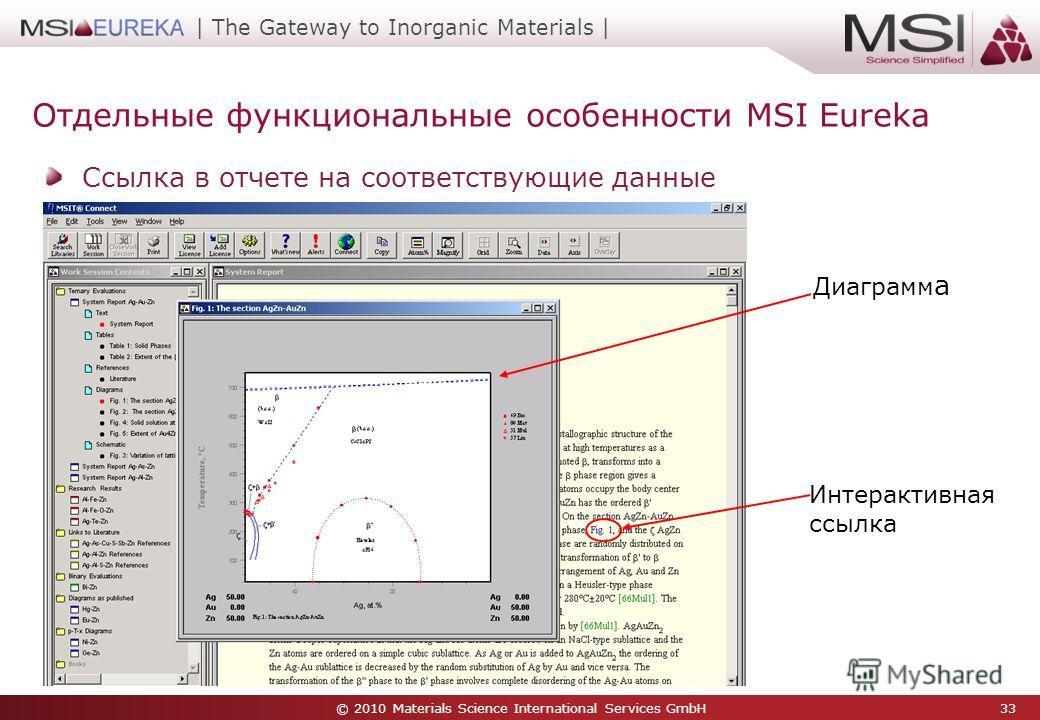 © 2010 Materials Science International Services GmbH 33 | The Gateway to Inorganic Materials | Отдельные функциональные особенности MSI Eureka Ссылка в отчете на соответствующие данные Диаграмм а Интерактивная ссылка