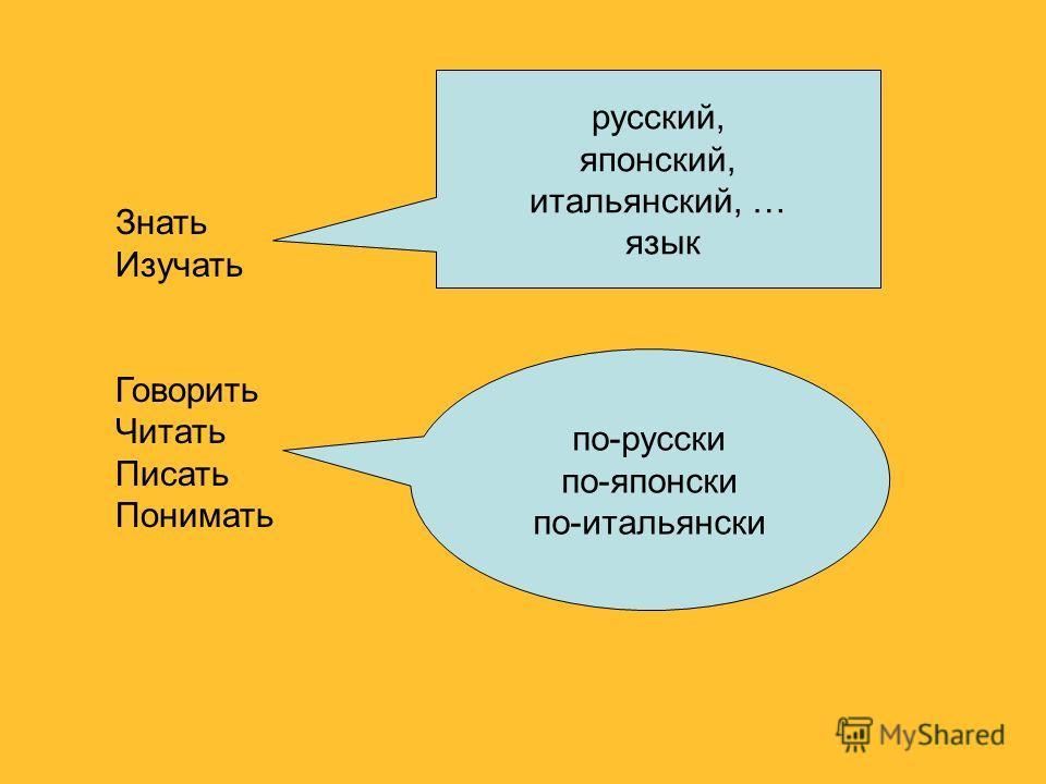 Знать Изучать Говорить Читать Писать Понимать русский, японский, итальянский, … язык по-русски по-японски по-итальянски
