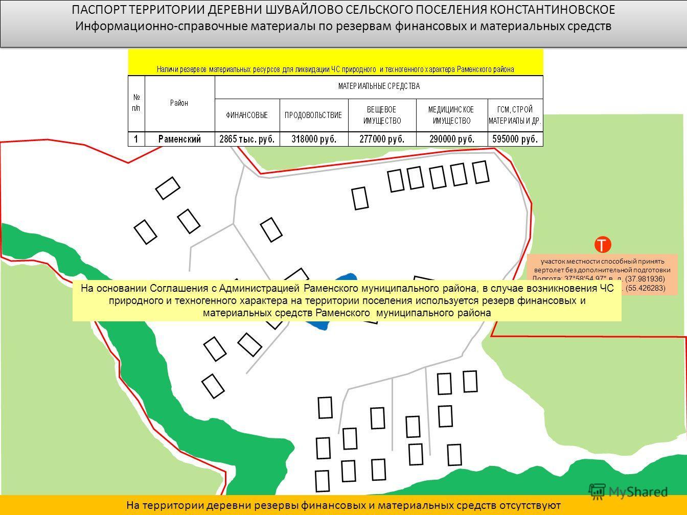 T участок местности способный принять вертолет без дополнительной подготовки Долгота: 37°5854.97 в. д. (37.981936) Широта: 55°2534.62 с. ш. (55.426283) ПАСПОРТ ТЕРРИТОРИИ ДЕРЕВНИ ШУВАЙЛОВО СЕЛЬСКОГО ПОСЕЛЕНИЯ КОНСТАНТИНОВСКОЕ Информационно-справочные
