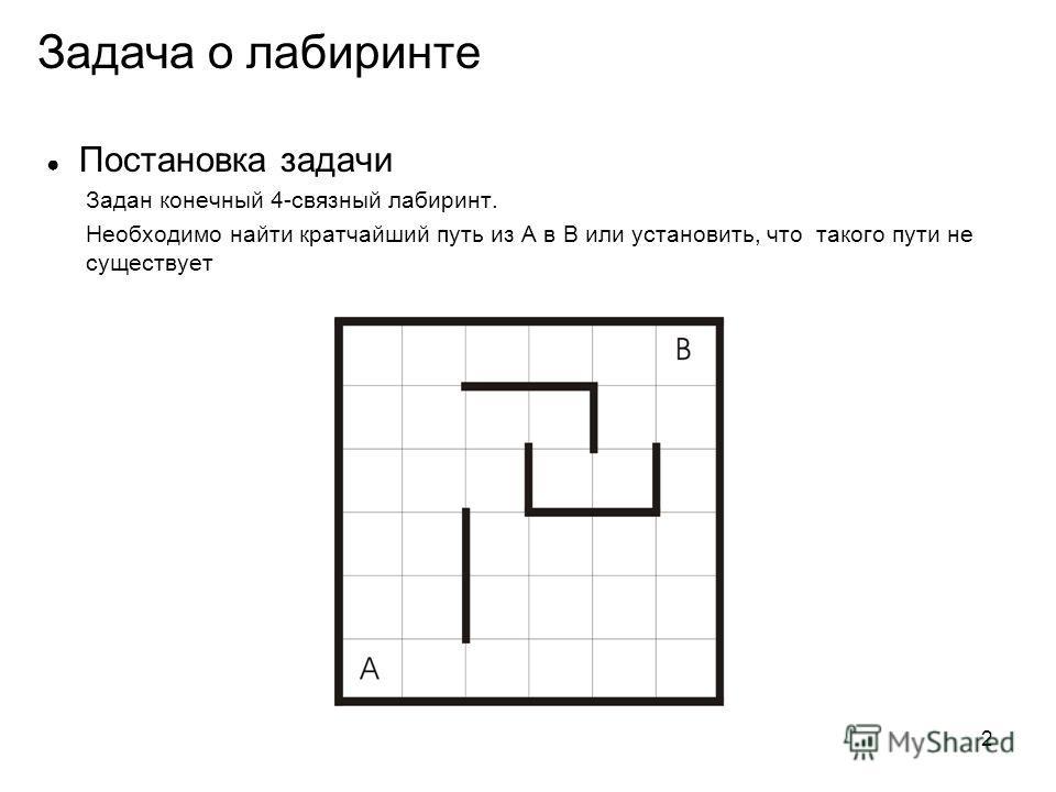 2 Постановка задачи Задан конечный 4-связный лабиринт. Необходимо найти кратчайший путь из А в B или установить, что такого пути не существует Задача о лабиринте
