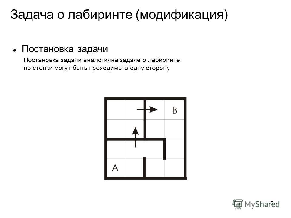 6 Задача о лабиринте (модификация) Постановка задачи Постановка задачи аналогична задаче о лабиринте, но стенки могут быть проходимы в одну сторону