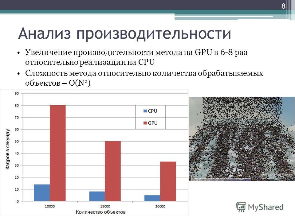 Анализ производительности Увеличение производительности метода на GPU в 6-8 раз относительно реализации на CPU Cложность метода относительно количества обрабатываемых объектов – O(N 2 ) 8