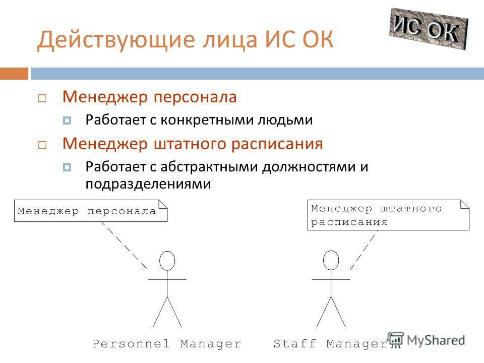 Действующие лица ИС ОК Менеджер персонала Работает с конкретными людьми Менеджер штатного расписания Работает с абстрактными должностями и подразделениями