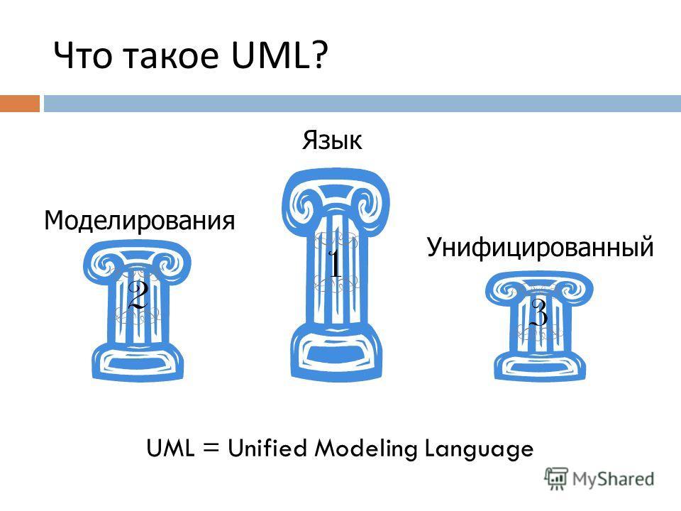 Что такое UML? UML = Unified Modeling Language Моделирования Язык Унифицированный
