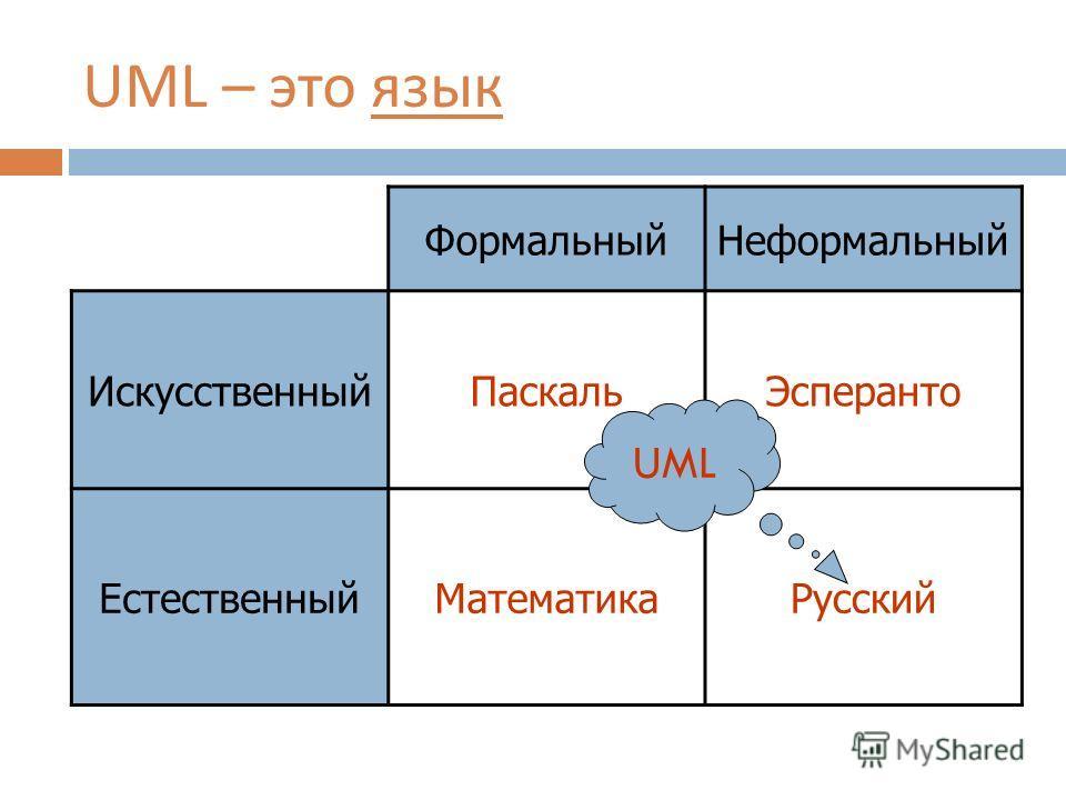 UML – это язык ФормальныйНеформальный ИскусственныйПаскальЭсперанто ЕстественныйМатематикаРусский UML