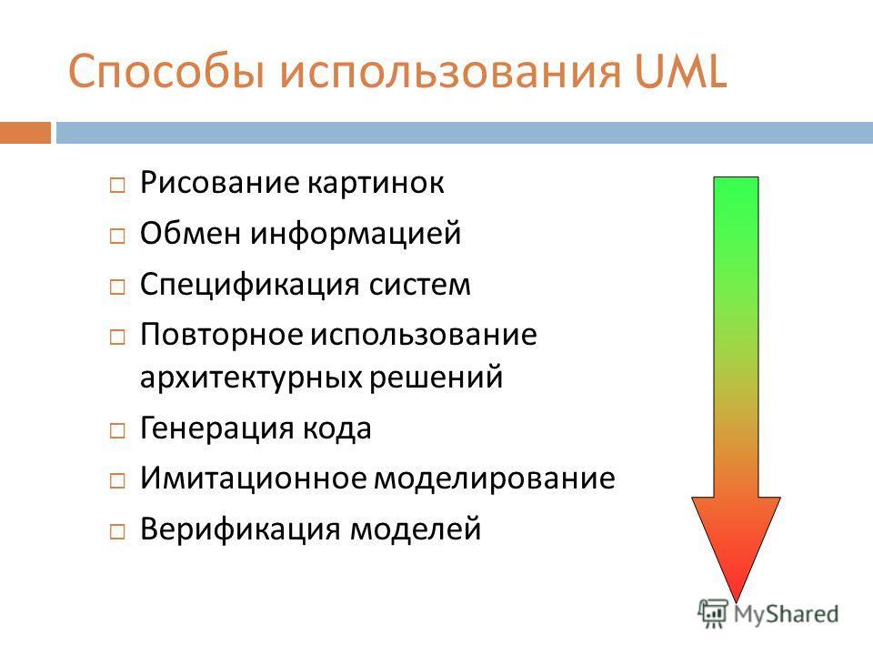Способы использования UML Рисование картинок Обмен информацией Спецификация систем Повторное использование архитектурных решений Генерация кода Имитационное моделирование Верификация моделей