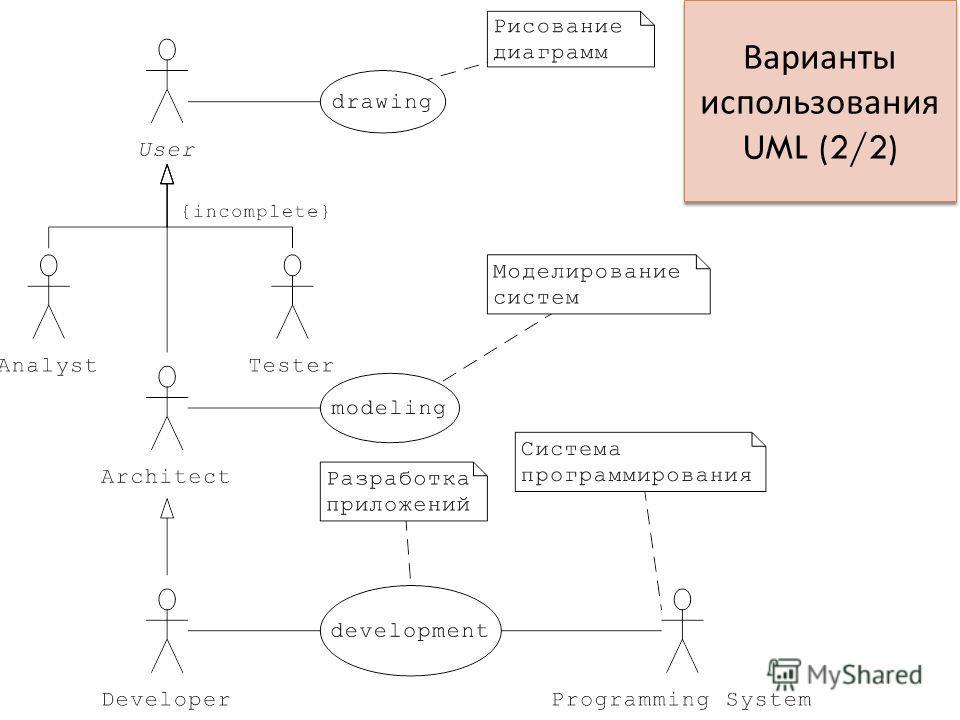 Варианты использования UML (2/2)