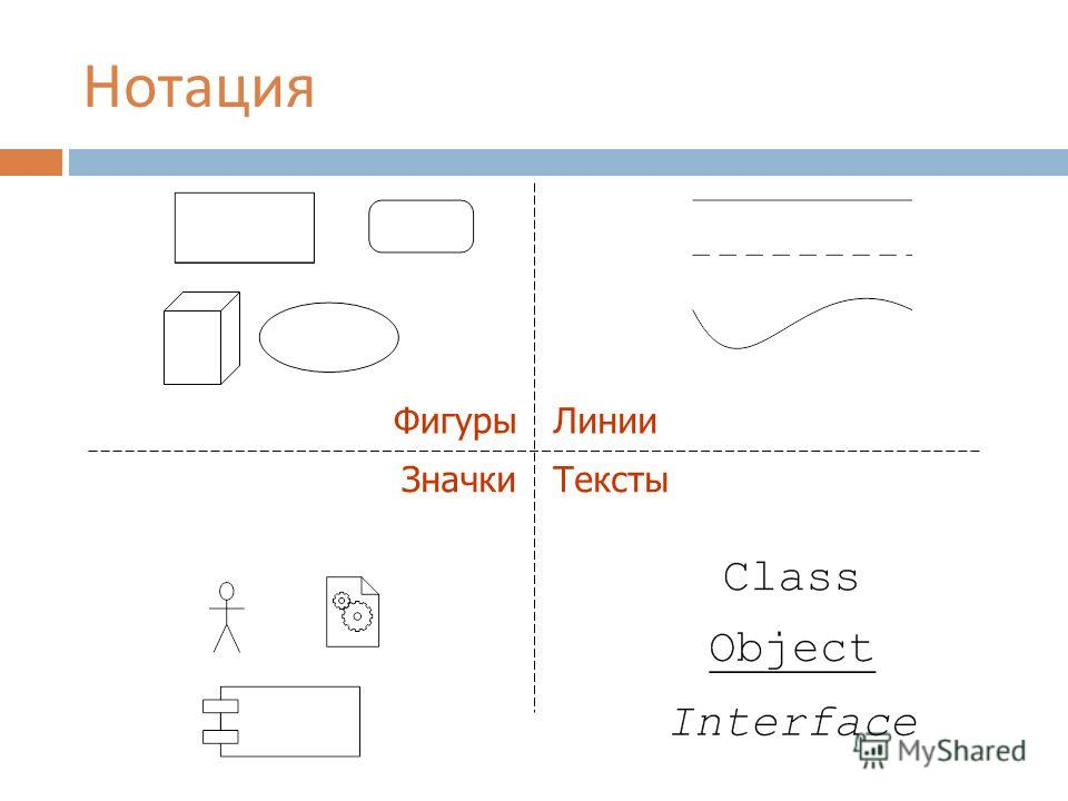 Нотация ФигурыЛинии ЗначкиТексты