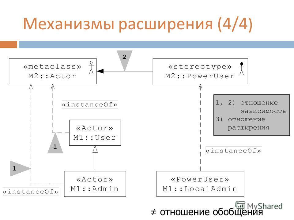 Механизмы расширения (4/4) отношение обобщения