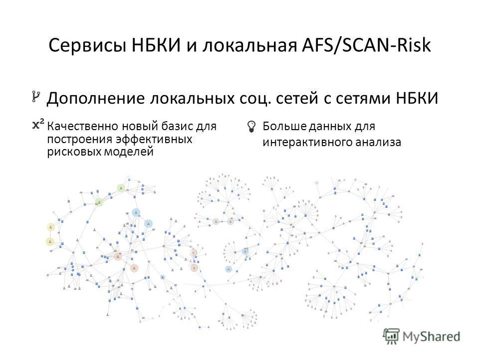 Качественно новый базис для построения эффективных рисковых моделей Сервисы НБКИ и локальная AFS/SCAN-Risk Дополнение локальных соц. сетей с сетями НБКИ Больше данных для интерактивного анализа