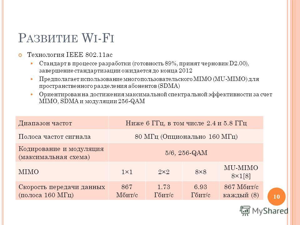 Р АЗВИТИЕ W I -F I Технология IEEE 802.11aс Стандарт в процессе разработки (готовность 89%, принят черновик D2.00), завершение стандартизации ожидается до конца 2012 Предполагает использование многопользовательского MIMO (MU-MIMO) для пространственно