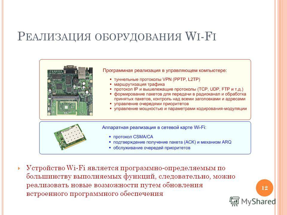 Р ЕАЛИЗАЦИЯ ОБОРУДОВАНИЯ W I -F I 12 Устройство Wi-Fi является программно-определяемым по большинству выполняемых функций, следовательно, можно реализовать новые возможности путем обновления встроенного программного обеспечения