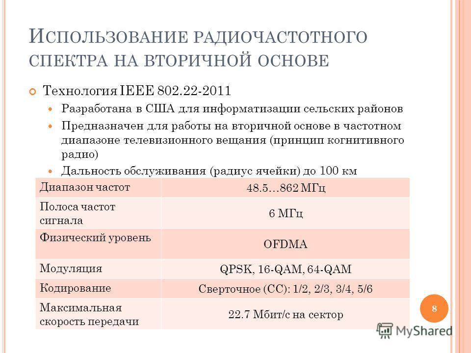 И СПОЛЬЗОВАНИЕ РАДИОЧАСТОТНОГО СПЕКТРА НА ВТОРИЧНОЙ ОСНОВЕ Технология IEEE 802.22-2011 Разработана в США для информатизации сельских районов Предназначен для работы на вторичной основе в частотном диапазоне телевизионного вещания (принцип когнитивног