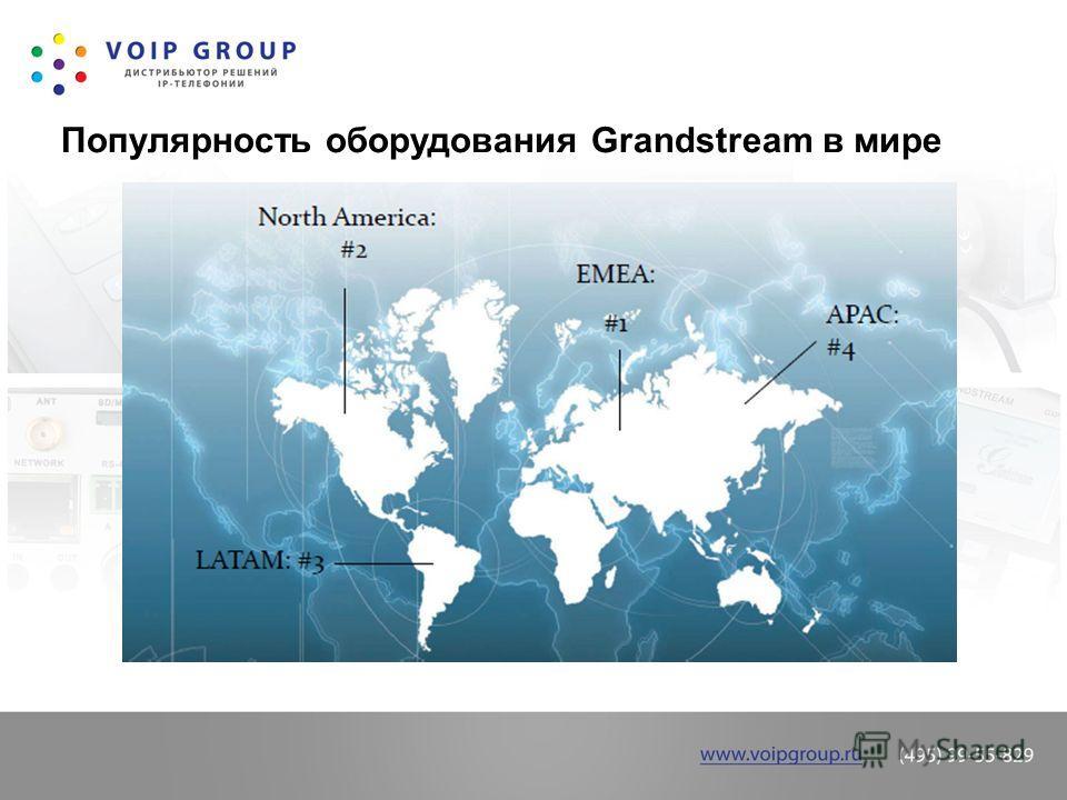 Популярность оборудования Grandstream в мире