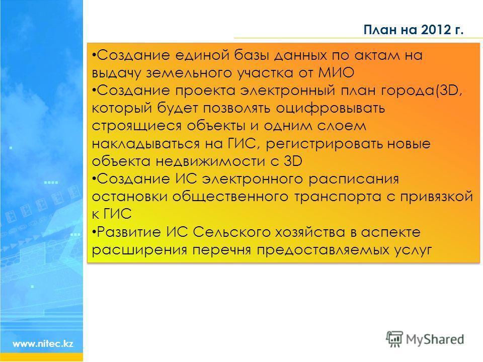 План на 2012 г. www.nitec.kz Создание единой базы данных по актам на выдачу земельного участка от МИО Создание проекта электронный план города(3D, который будет позволять оцифровывать строящиеся объекты и одним слоем накладываться на ГИС, регистриров