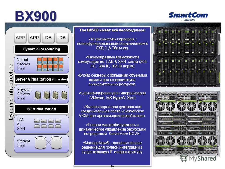 The BX900 имеет всё необходимое: 18 физических серверов с полнофункциональным подключением к СХД (1,6 Тбит/сек). Разнообразные возможности коммутации по LAN & SAN сетям (208 FC, 384 IP, 108 IB порта) Блэйд серверы с большими объёмами памяти для созда