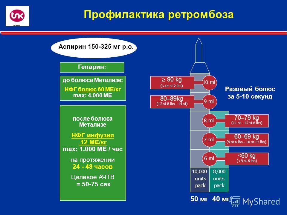 Профилактика ретромбоза Разовый болюс за 5-10 секунд 10,000 units pack 90 kg (>14 st 2 lbs) 10 ml 80–89kg (12 st 8 lbs - 14 st) 9 ml 60–69 kg (9 st 6 lbs - 10 st 12 lbs) 7 ml