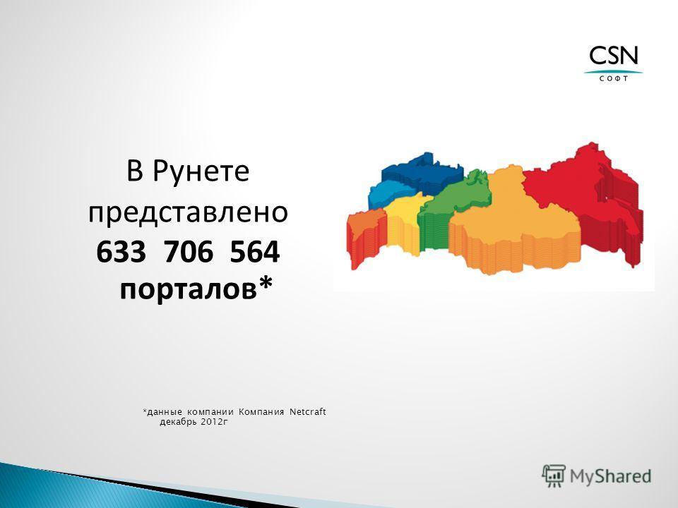 В Рунете представлено 633 706 564 порталов* *данные компании Компания Netcraft декабрь 2012г