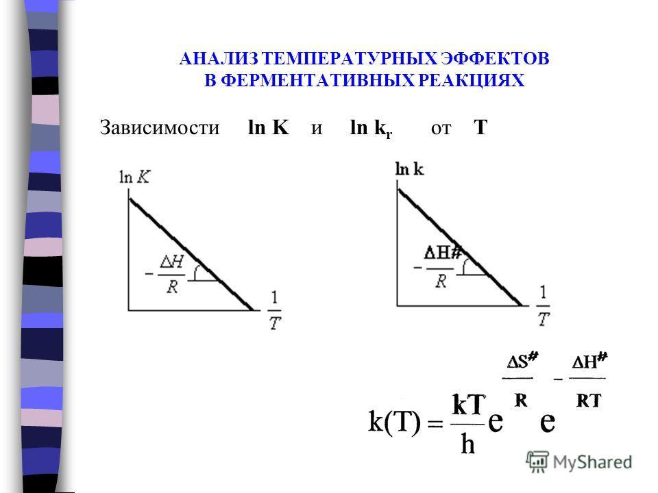 АНАЛИЗ ТЕМПЕРАТУРНЫХ ЭФФЕКТОВ В ФЕРМЕНТАТИВНЫХ РЕАКЦИЯХ Зависимости ln K и ln k r от T