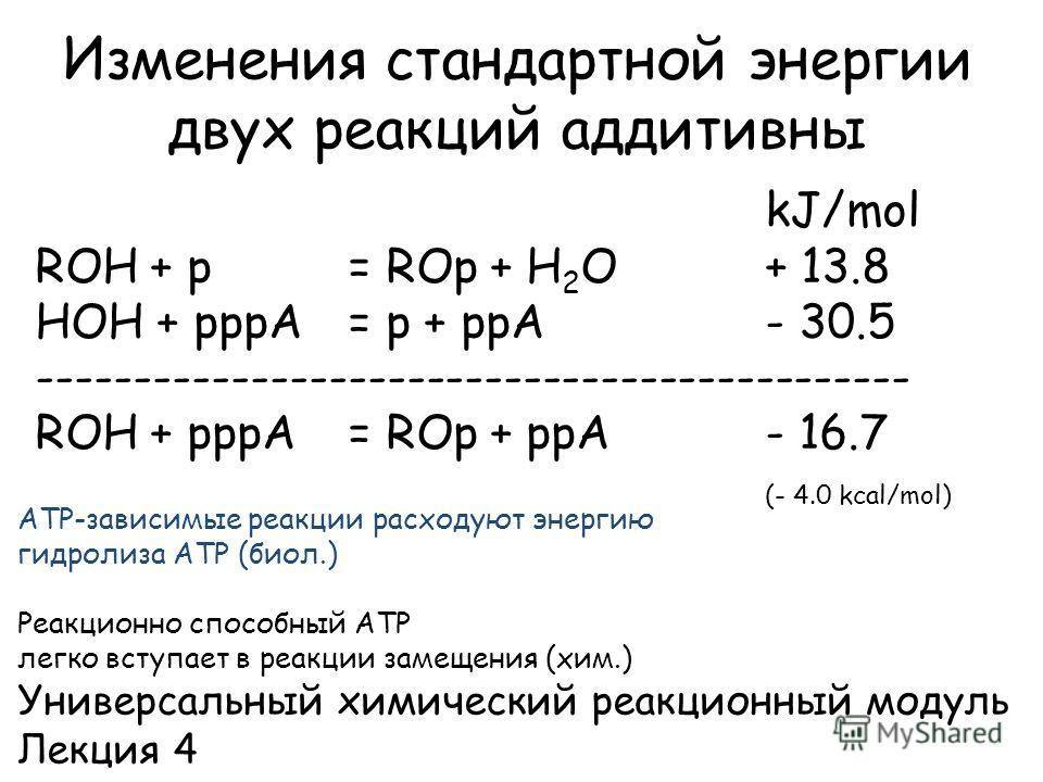Изменения стандартной энергии двух реакций аддитивны kJ/mol ROH + p = ROp + H 2 O+ 13.8 HOH + pppA = p + ppA - 30.5 --------------------------------------------- ROH + pppA = ROp + ppA- 16.7 (- 4.0 kcal/mol) АТР-зависимые реакции расходуют энергию ги