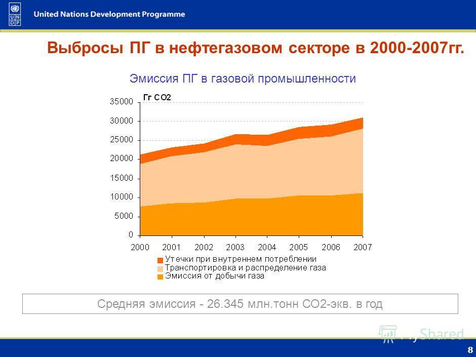 7 Добыча и переработка нефти, экспорт сырой нефти до 2030г. Развитие нефтегазового сектора до 2030г. К 2030г. добыча нефти - до 110 млн.т., экспорт – до 70 млн.т., переработка – до 30 млн.т.