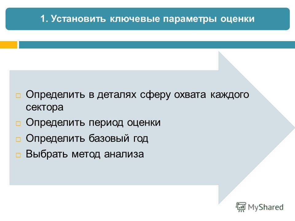 Определить в деталях сферу охвата каждого сектора Определить период оценки Определить базовый год Выбрать метод анализа 1. Установить ключевые параметры оценки