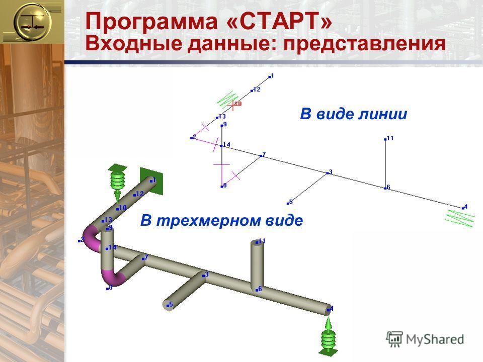 Программа «СТАРТ» Входные данные: представления В виде линии В трехмерном виде