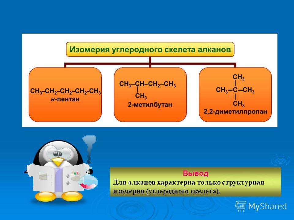 Вывод Для алканов характерна только структурная изомерия (углеродного скелета).