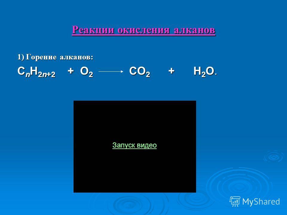 Реакции окисления алканов 1) Горение алканов: C n H 2n+2 + O 2 CO 2 + H 2 O. Запуск видео