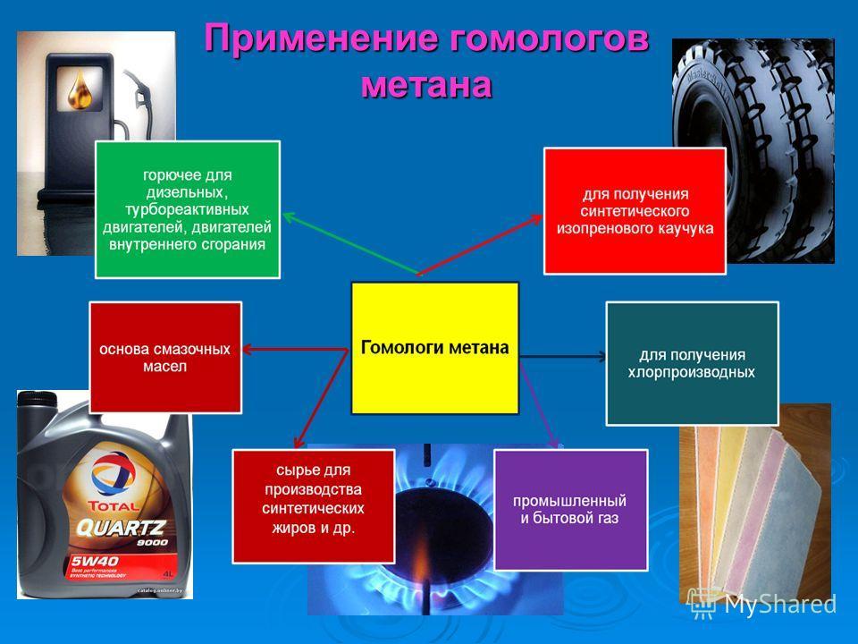 Применение гомологов метана