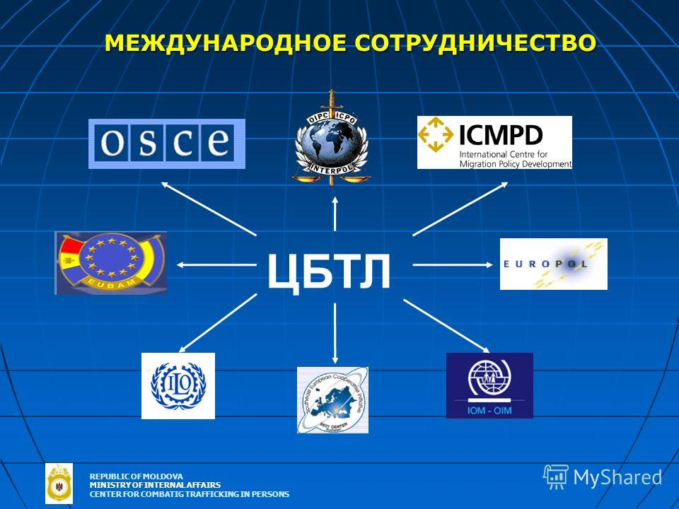 REPUBLIC OF MOLDOVA MINISTRY OF INTERNAL AFFAIRS CENTER FOR COMBATIG TRAFFICKING IN PERSONS ЦБТЛ МЕЖДУНАРОДНОЕ СОТРУДНИЧЕСТВО