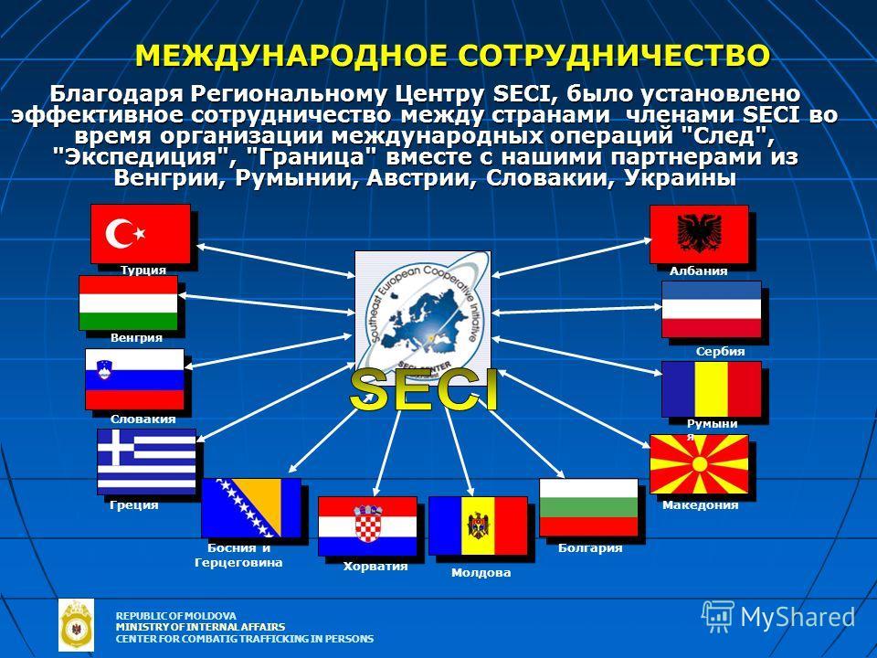 REPUBLIC OF MOLDOVA MINISTRY OF INTERNAL AFFAIRS CENTER FOR COMBATIG TRAFFICKING IN PERSONS Греция Босния и Герцеговина Албания Словакия Сербия Румыни я Турция Венгрия Македония Молдова Хорватия Болгария Благодаря Региональному Центру SECI, было уста