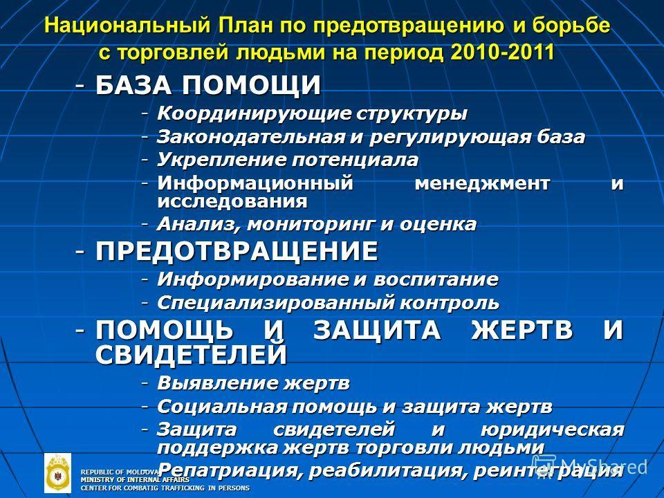 Национальный План по предотвращению и борьбе с торговлей людьми на период 2010-2011 -БАЗА ПОМОЩИ -Координирующие структуры -Законодательная и регулирующая база -Укрепление потенциала -Информационный менеджмент и исследования -Анализ, мониторинг и оце