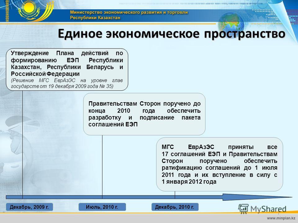 7 Декабрь, 2009 г.Июль, 2010 г.Декабрь, 2010 г. Правительствам Сторон поручено до конца 2010 года обеспечить разработку и подписание пакета соглашений ЕЭП МГС ЕврАзЭС приняты все 17 соглашений ЕЭП и Правительствам Сторон поручено обеспечить ратификац