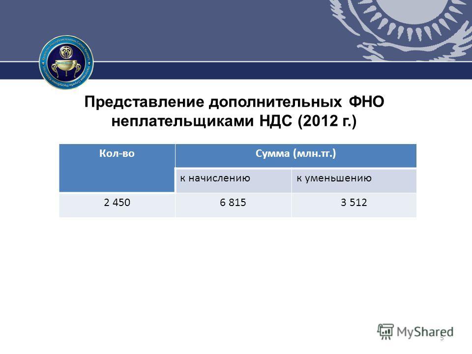 5 Представление дополнительных ФНО неплательщиками НДС (2012 г.) Кол-воСумма (млн.тг.) к начислениюк уменьшению 2 4506 8153 512