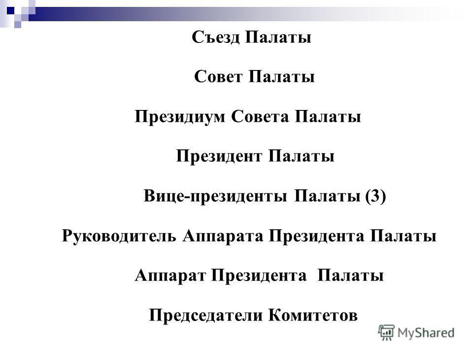 Съезд Палаты Совет Палаты Президиум Совета Палаты Президент Палаты Вице-президенты Палаты (3) Руководитель Аппарата Президента Палаты Аппарат Президента Палаты Председатели Комитетов