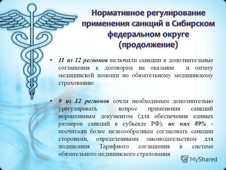 11 из 12 регионов включили санкции в дополнительные соглашения к договорам на оказание и оплату медицинской помощи по обязательному медицинскому страхованию 9 из 12 регионов сочли необходимым дополнительно урегулировать вопрос применения санкций норм