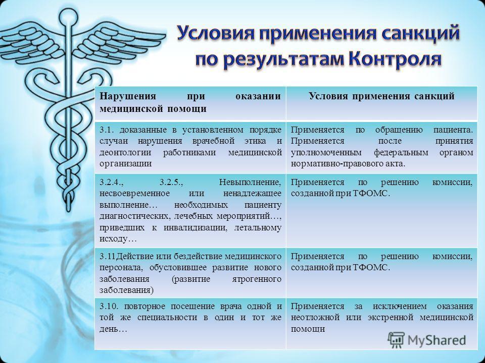 Нарушения при оказании медицинской помощи Условия применения санкций 3.1. доказанные в установленном порядке случаи нарушения врачебной этика и деонтологии работниками медицинской организации Применяется по обращению пациента. Применяется после приня